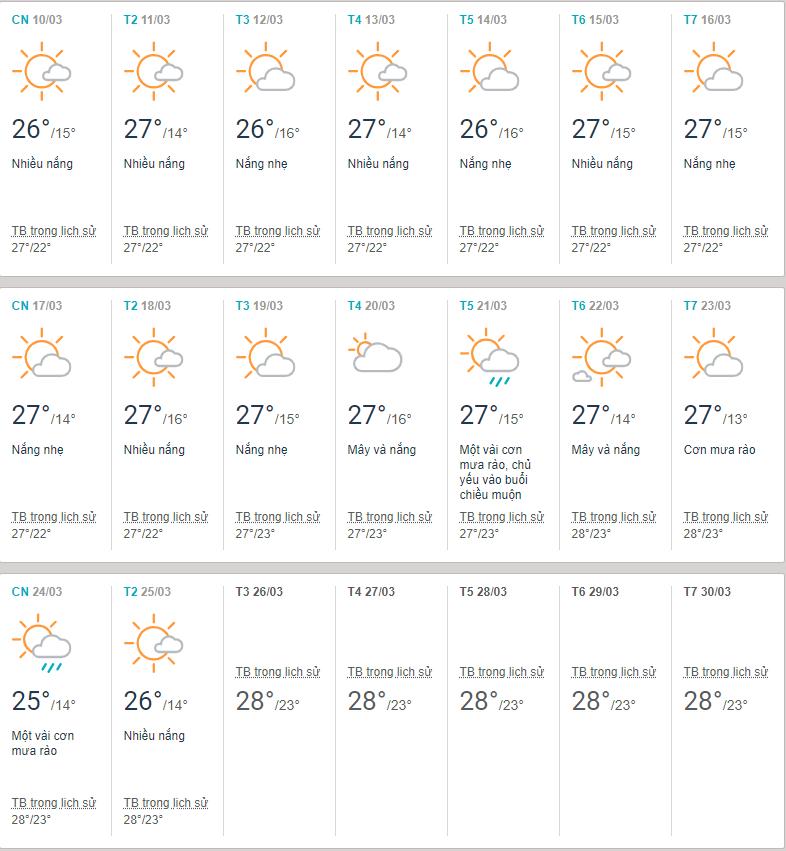 thời tiết đà lạt tháng 3 2019