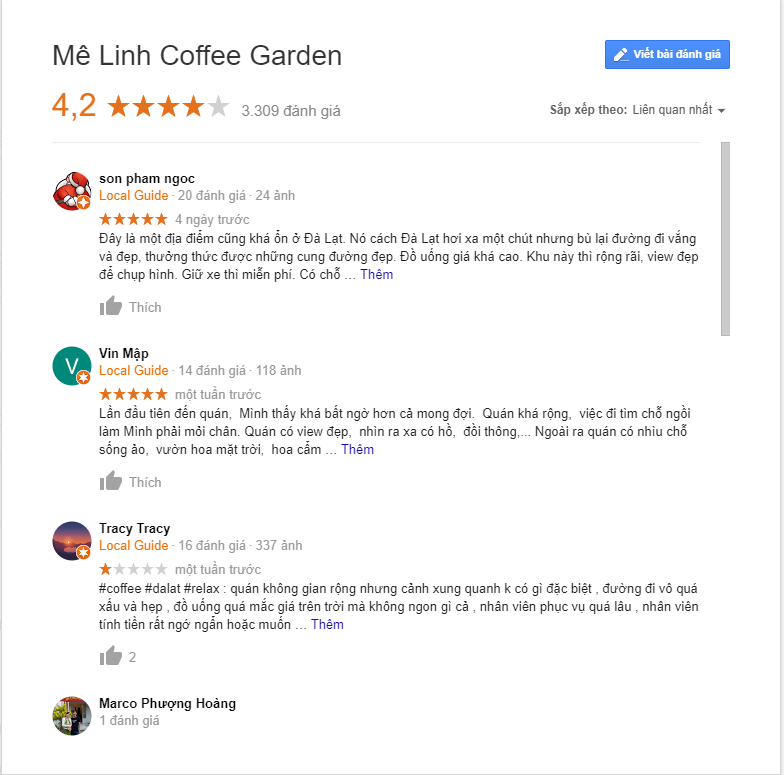 Review Mê Linh Coffee Garden
