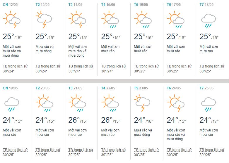 dự báo thời tiết đà lạt tháng 5