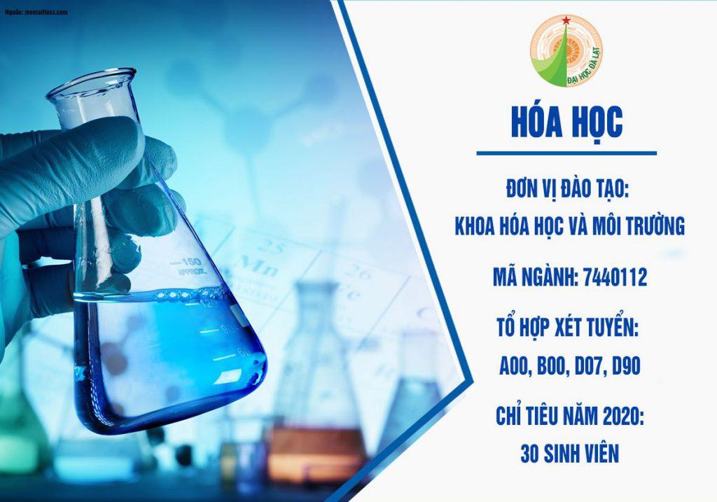 Ngành hoá học